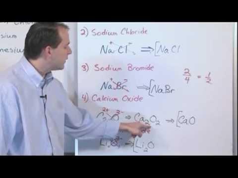 Химия ЕГЭ